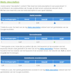 Met SEO Page Optimizer wordt zoekmachine optimalisatie een fluitje van een cent. Wanneer je met SEO Page Optimizer een webpagina analyseert, wordt jouw zoekmachine-optimalisatie uitgebreid onder de loep nemen. Zo kan jij met vertrouwen werk maken van jouw website.